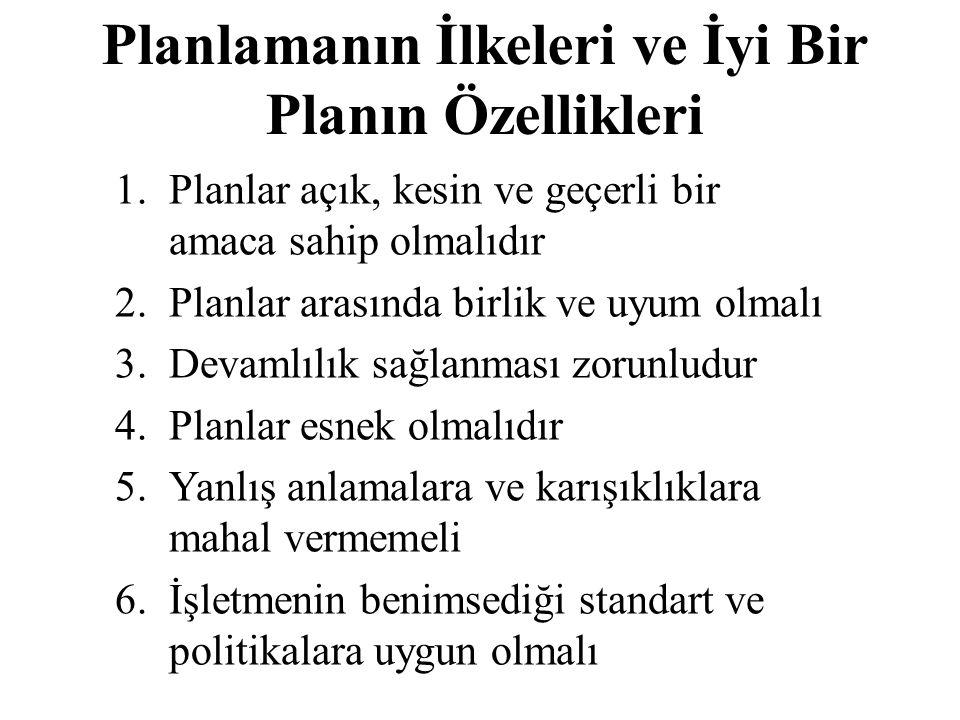 Planlamanın İlkeleri ve İyi Bir Planın Özellikleri 1.Planlar açık, kesin ve geçerli bir amaca sahip olmalıdır 2.Planlar arasında birlik ve uyum olmalı 3.Devamlılık sağlanması zorunludur 4.Planlar esnek olmalıdır 5.Yanlış anlamalara ve karışıklıklara mahal vermemeli 6.İşletmenin benimsediği standart ve politikalara uygun olmalı