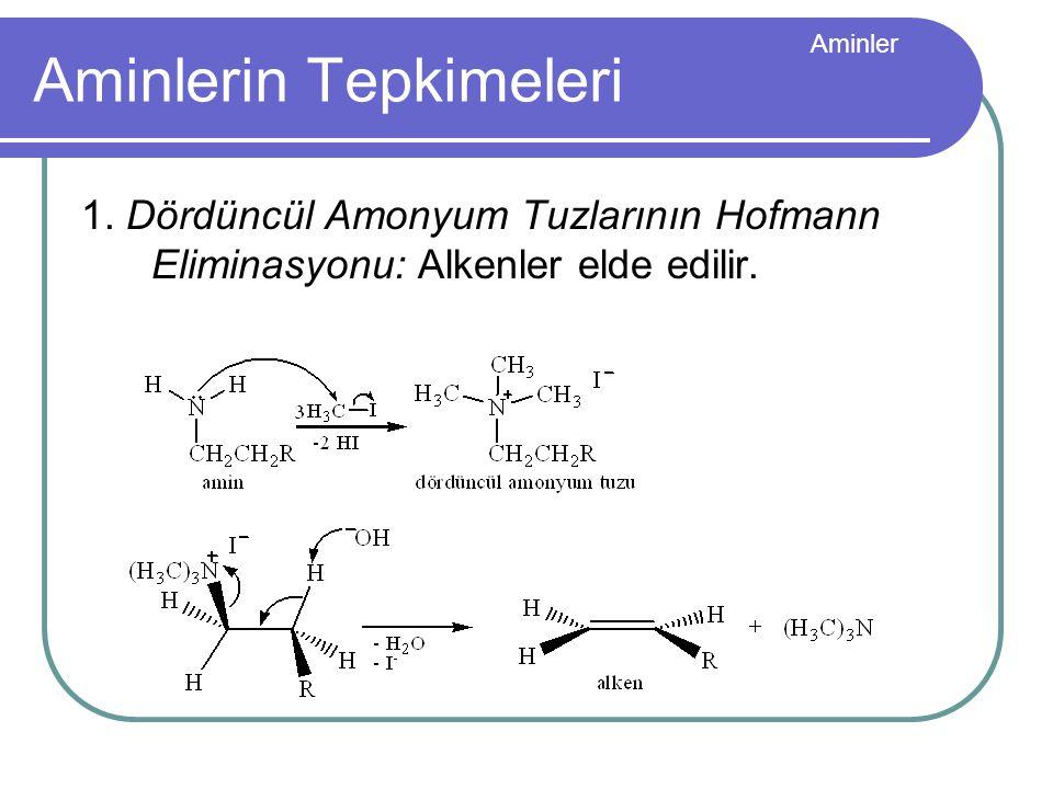 Aminler Aminlerin Tepkimeleri 1. Dördüncül Amonyum Tuzlarının Hofmann Eliminasyonu: Alkenler elde edilir.