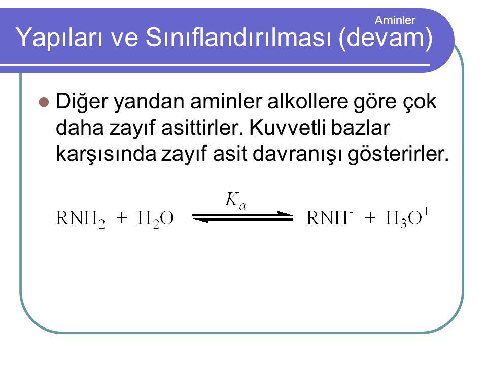 Aminler Aminlerin Adlandırılması (devam) ALIŞTIRMA 1 − Aşağıdaki bileşikleri örnekteki gibi yaygın, IUPAC ve CA adlandırma kurallarına göre adlandırınız.