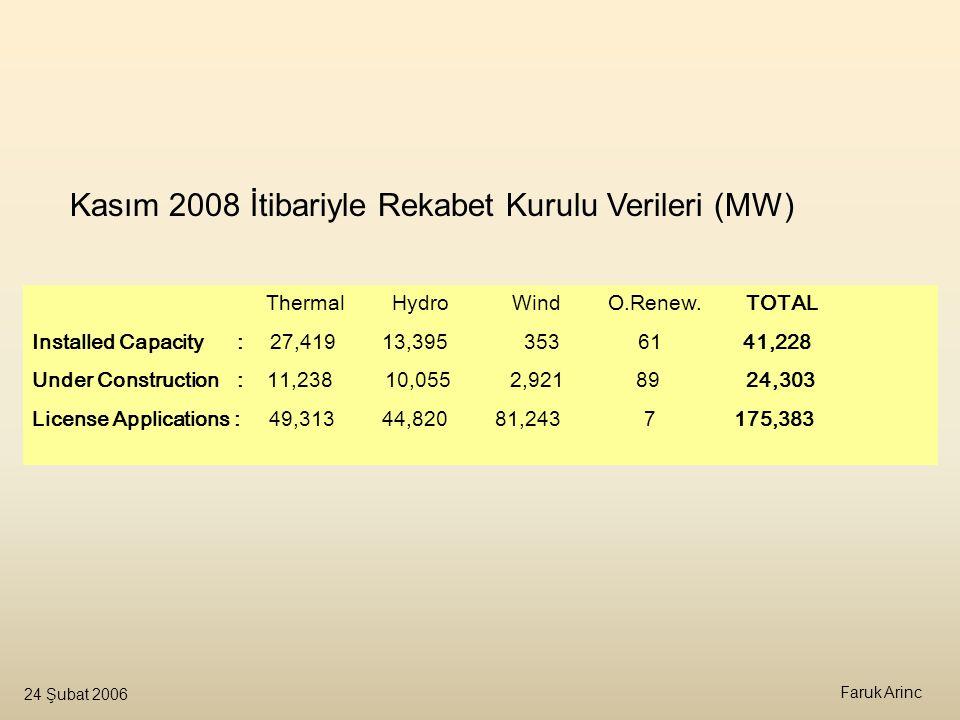 24 Şubat 2006 Faruk Arinc Thermal HydroWind O.Renew.