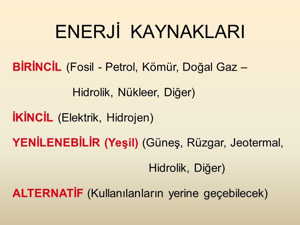 ENERJİ KAYNAKLARI BİRİNCİL (Fosil - Petrol, Kömür, Doğal Gaz – Hidrolik, Nükleer, Diğer) İKİNCİL (Elektrik, Hidrojen) YENİLENEBİLİR (Yeşil) (Güneş, Rüzgar, Jeotermal, Hidrolik, Diğer) ALTERNATİF (Kullanılanların yerine geçebilecek)