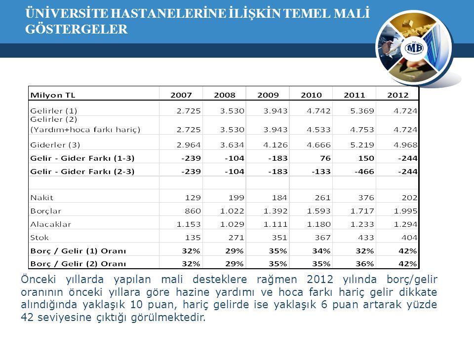 ÜNİVERSİTE HASTANELERİNE İLİŞKİN TEMEL MALİ GÖSTERGELER Önceki yıllarda yapılan mali desteklere rağmen 2012 yılında borç/gelir oranının önceki yıllara