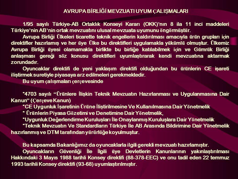 AVRUPA BİRLİĞİ MEVZUATI UYUM Ç ALIŞMALARI 1/95 sayılı T ü rkiye-AB Ortaklık Konseyi Kararı (OKK) ' nın 8 ila 11 inci maddeleri T ü rkiye ' nin AB ' ni