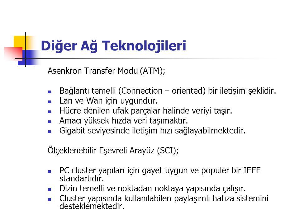 Diğer Ağ Teknolojileri Asenkron Transfer Modu (ATM); Bağlantı temelli (Connection – oriented) bir iletişim şeklidir. Lan ve Wan için uygundur. Hücre d