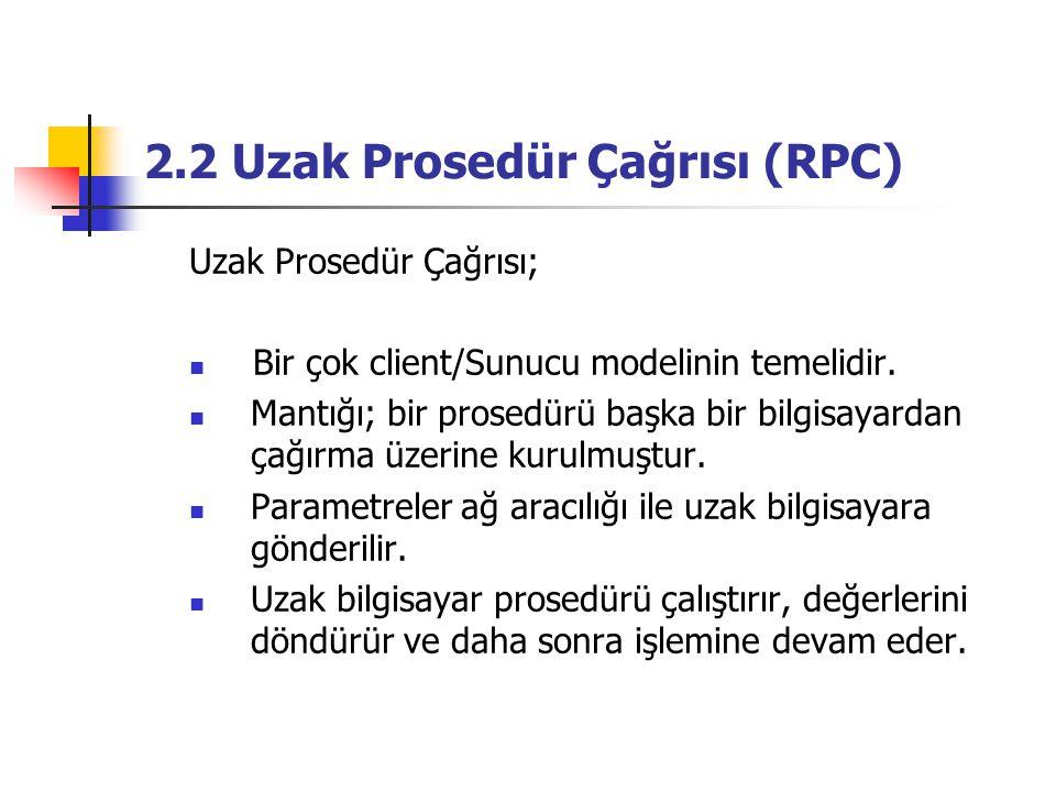 2.2 Uzak Prosedür Çağrısı (RPC) Uzak Prosedür Çağrısı; Bir çok client/Sunucu modelinin temelidir. Mantığı; bir prosedürü başka bir bilgisayardan çağır