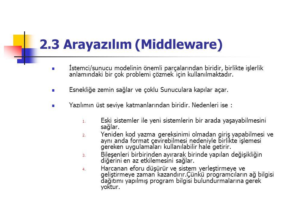 2.3 Arayazılım (Middleware) İstemci/sunucu modelinin önemli parçalarından biridir, birlikte işlerlik anlamındaki bir çok problemi çözmek için kullanıl