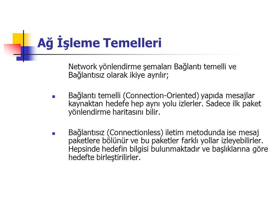 Ağ İşleme Temelleri Network yönlendirme şemaları Bağlantı temelli ve Bağlantısız olarak ikiye ayrılır; Bağlantı temelli (Connection-Oriented) yapıda m