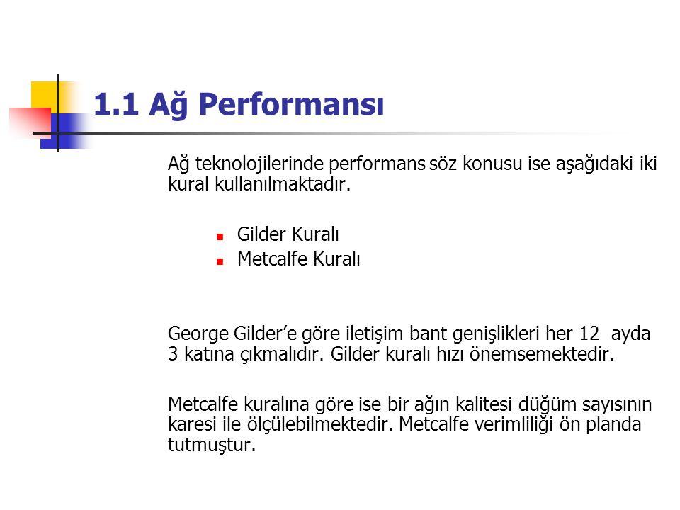1.1 Ağ Performansı Ağ teknolojilerinde performans söz konusu ise aşağıdaki iki kural kullanılmaktadır. Gilder Kuralı Metcalfe Kuralı George Gilder'e g
