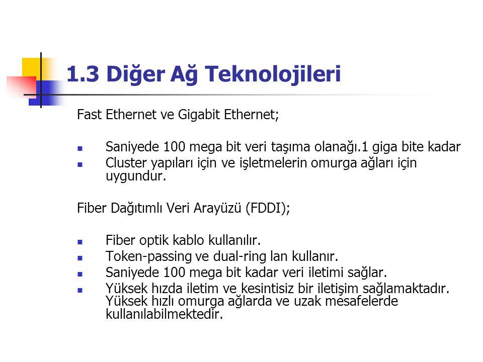 1.3 Diğer Ağ Teknolojileri Fast Ethernet ve Gigabit Ethernet; Saniyede 100 mega bit veri taşıma olanağı.1 giga bite kadar Cluster yapıları için ve işl