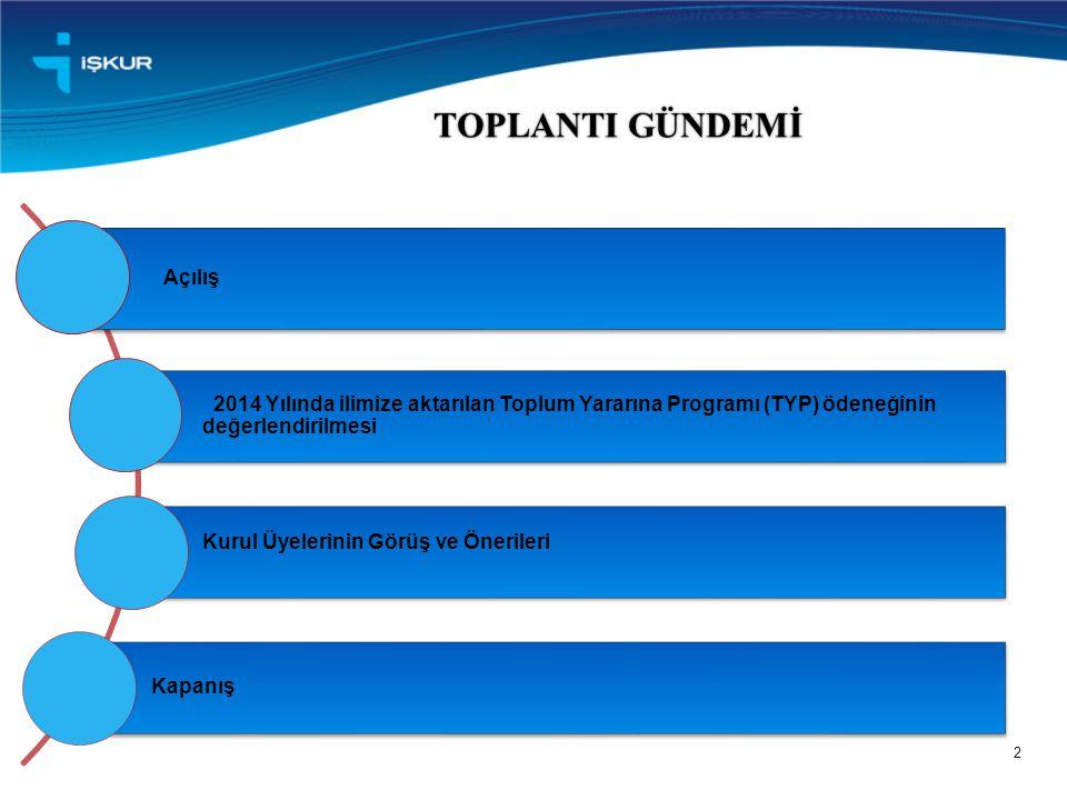 TOPLANTI GÜNDEMİ 2 Açılış 2014 Yılında ilimize aktarılan Toplum Yararına Programı (TYP) ödeneğinin değerlendirilmesi Kurul Üyelerinin Görüş ve Önerile