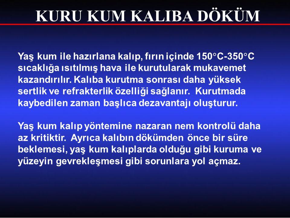 DİSAMATİC (YÜKSEK BASINÇLI DERECESİZ KALIPLAMA)