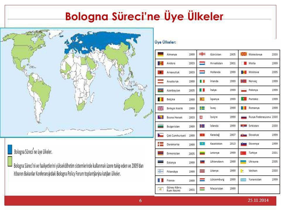 25.11.2014 6 Bologna Süreci'ne Üye Ülkeler