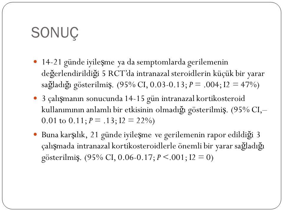 SONUÇ 14-21 günde iyile ş me ya da semptomlarda gerilemenin de ğ erlendirildi ğ i 5 RCT'da intranazal steroidlerin küçük bir yarar sa ğ ladı ğ ı gösterilmi ş.