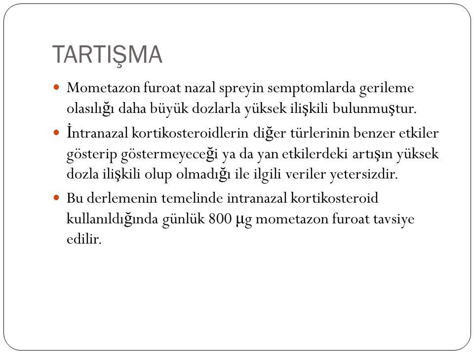TARTIŞMA Mometazon furoat nazal spreyin semptomlarda gerileme olasılı ğ ı daha büyük dozlarla yüksek ili ş kili bulunmu ş tur. İ ntranazal kortikoster