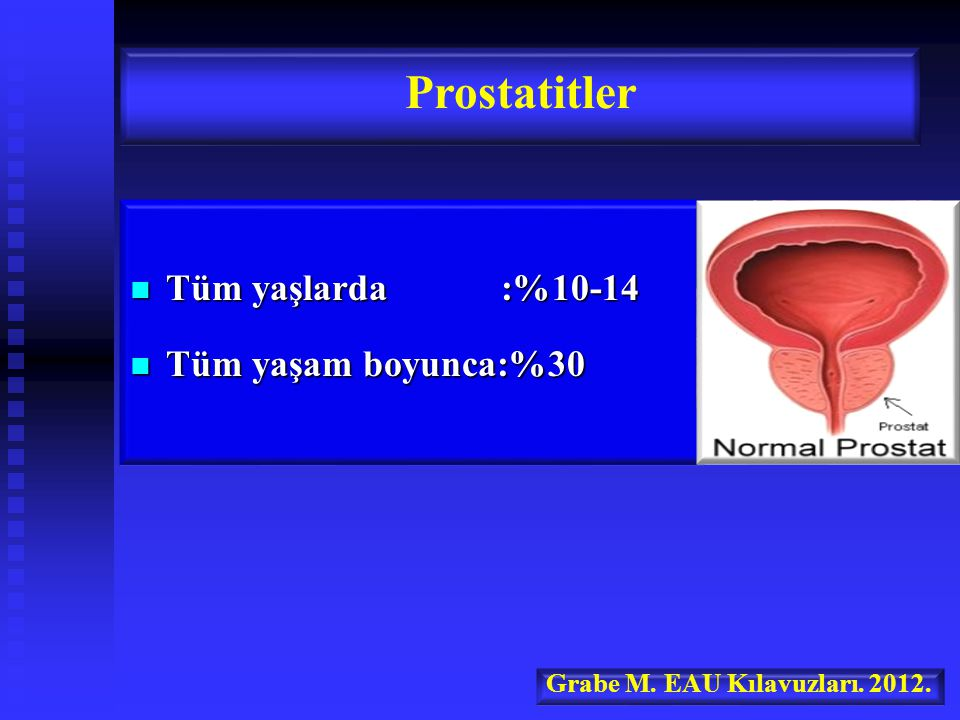 Tüm yaşlarda :%10-14 Tüm yaşlarda :%10-14 Tüm yaşam boyunca:%30 Tüm yaşam boyunca:%30 Prostatitler Grabe M.