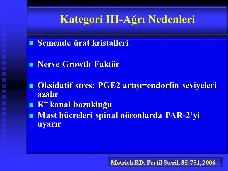 Semende ürat kristalleri Semende ürat kristalleri Nerve Growth Faktör Nerve Growth Faktör Oksidatif stres: PGE2 artışı=endorfin seviyeleri azalır Oksidatif stres: PGE2 artışı=endorfin seviyeleri azalır K + kanal bozukluğu K + kanal bozukluğu Mast hücreleri spinal nöronlarda PAR-2'yi uyarır Kategori III-Ağrı Nedenleri Motrich RD.