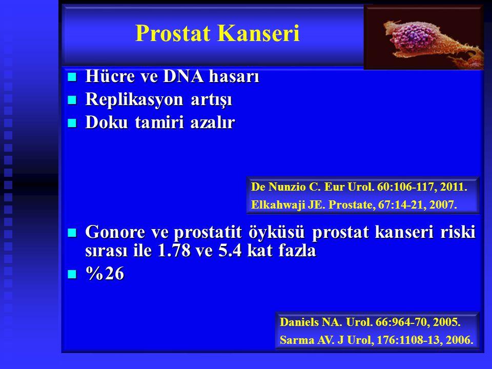 Hücre ve DNA hasarı Hücre ve DNA hasarı Replikasyon artışı Replikasyon artışı Doku tamiri azalır Doku tamiri azalır Gonore ve prostatit öyküsü prostat kanseri riski sırası ile 1.78 ve 5.4 kat fazla Gonore ve prostatit öyküsü prostat kanseri riski sırası ile 1.78 ve 5.4 kat fazla %26 %26 Prostat Kanseri De Nunzio C.