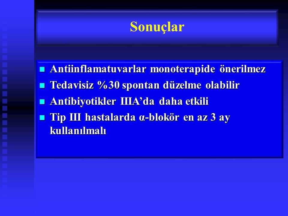 Antiinflamatuvarlar monoterapide önerilmez Antiinflamatuvarlar monoterapide önerilmez Tedavisiz %30 spontan düzelme olabilir Tedavisiz %30 spontan düzelme olabilir Antibiyotikler IIIA'da daha etkili Antibiyotikler IIIA'da daha etkili Tip III hastalarda α-blokör en az 3 ay kullanılmalı Tip III hastalarda α-blokör en az 3 ay kullanılmalı Sonuçlar