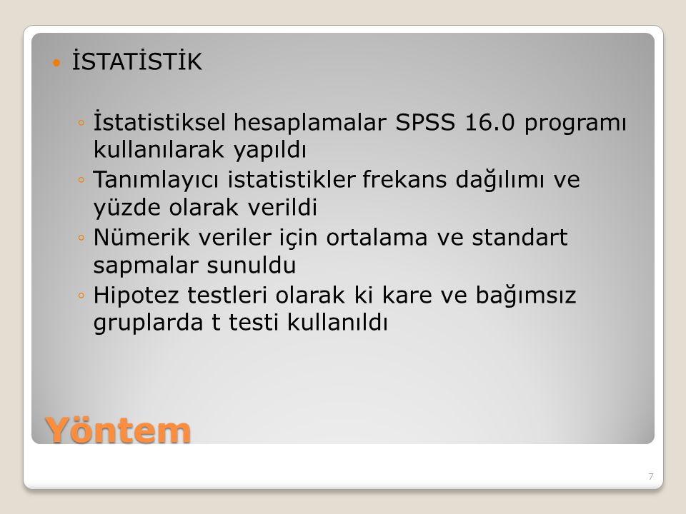 Yöntem İSTATİSTİK ◦İstatistiksel hesaplamalar SPSS 16.0 programı kullanılarak yapıldı ◦Tanımlayıcı istatistikler frekans dağılımı ve yüzde olarak verildi ◦Nümerik veriler için ortalama ve standart sapmalar sunuldu ◦Hipotez testleri olarak ki kare ve bağımsız gruplarda t testi kullanıldı 7