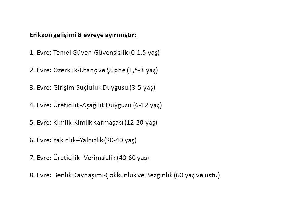 Erikson gelişimi 8 evreye ayırmıştır: 1. Evre: Temel Güven-Güvensizlik (0-1,5 yaş) 2. Evre: Özerklik-Utanç ve Şüphe (1,5-3 yaş) 3. Evre: Girişim-Suçlu