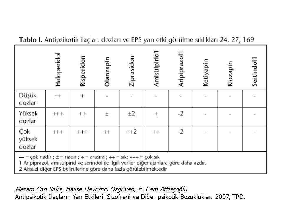 Meram Can Saka, Halise Devrimci Özgüven, E.Cem Atbaşoğlu Antipsikotik İlaçların Yan Etkileri.