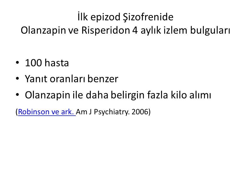 İlk epizod Şizofrenide Olanzapin ve Risperidon 4 aylık izlem bulguları 100 hasta Yanıt oranları benzer Olanzapin ile daha belirgin fazla kilo alımı (Robinson ve ark.