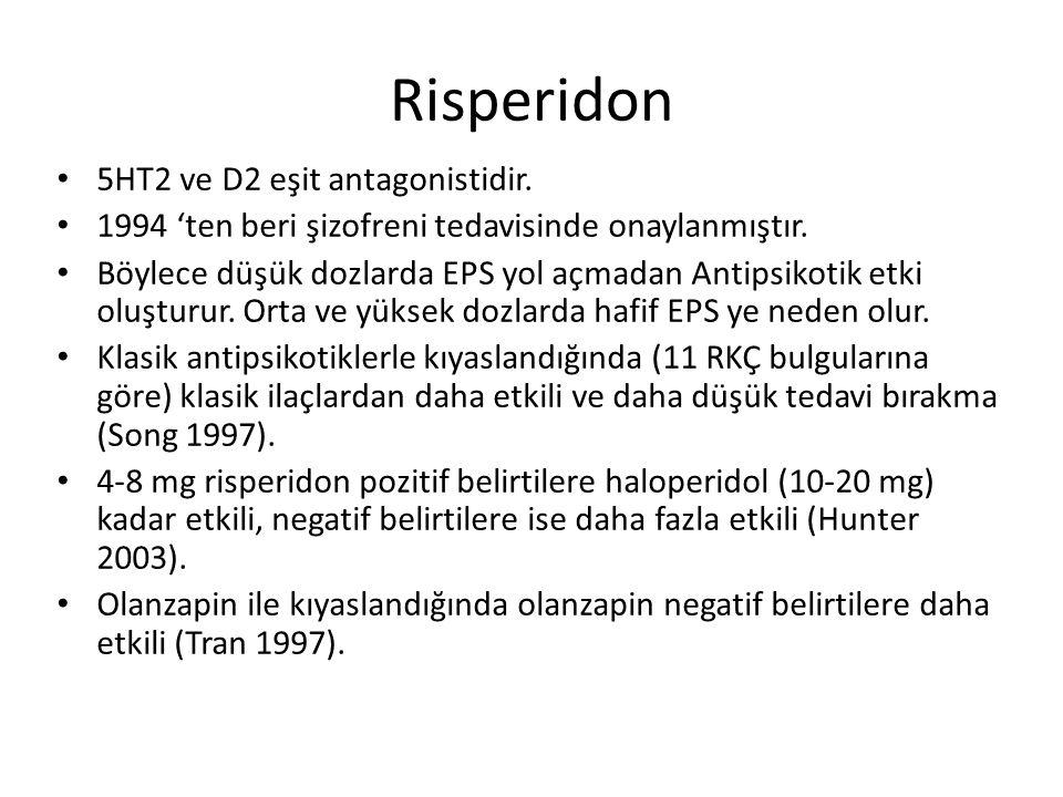 Risperidon 5HT2 ve D2 eşit antagonistidir.1994 'ten beri şizofreni tedavisinde onaylanmıştır.