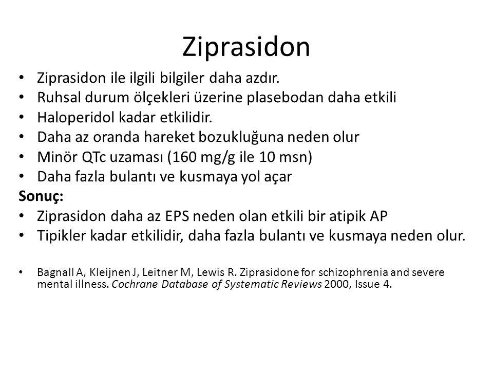 Ziprasidon Ziprasidon ile ilgili bilgiler daha azdır.