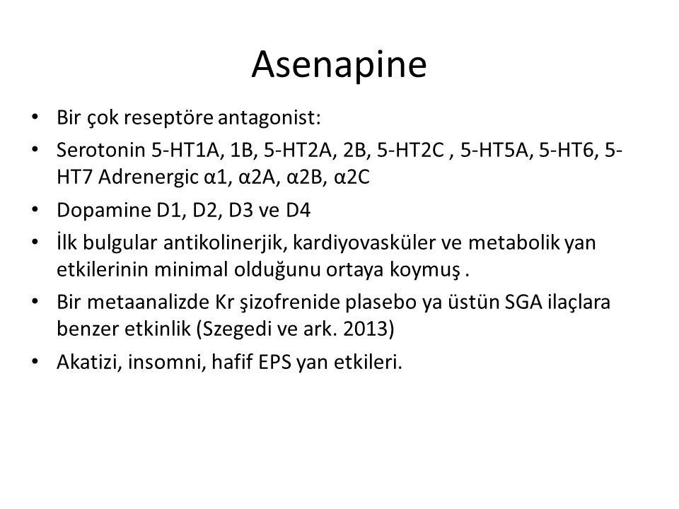 Asenapine Bir çok reseptöre antagonist: Serotonin 5-HT1A, 1B, 5-HT2A, 2B, 5-HT2C, 5-HT5A, 5-HT6, 5- HT7 Adrenergic α1, α2A, α2B, α2C Dopamine D1, D2, D3 ve D4 İlk bulgular antikolinerjik, kardiyovasküler ve metabolik yan etkilerinin minimal olduğunu ortaya koymuş.