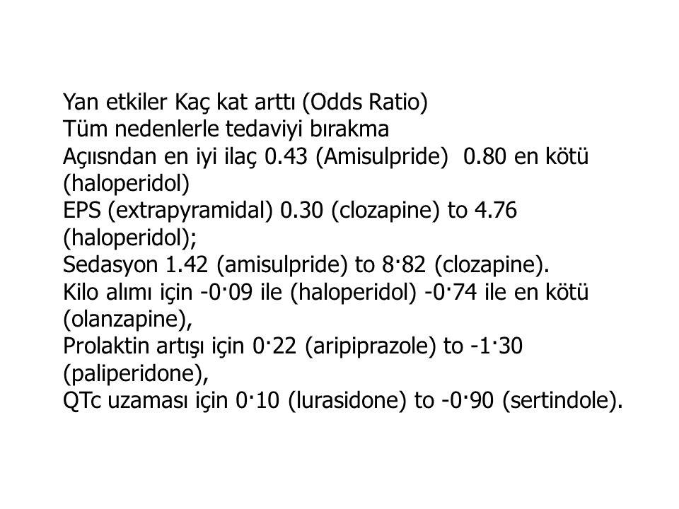 Yan etkiler Kaç kat arttı (Odds Ratio) Tüm nedenlerle tedaviyi bırakma Açıısndan en iyi ilaç 0.43 (Amisulpride) 0.80 en kötü (haloperidol) EPS (extrapyramidal) 0.30 (clozapine) to 4.76 (haloperidol); Sedasyon 1.42 (amisulpride) to 8·82 (clozapine).