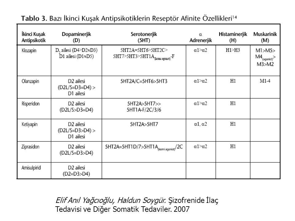 Elif Anıl Yağcıoğlu, Haldun Soygür. Şizofrenide İlaç Tedavisi ve Diğer Somatik Tedaviler. 2007