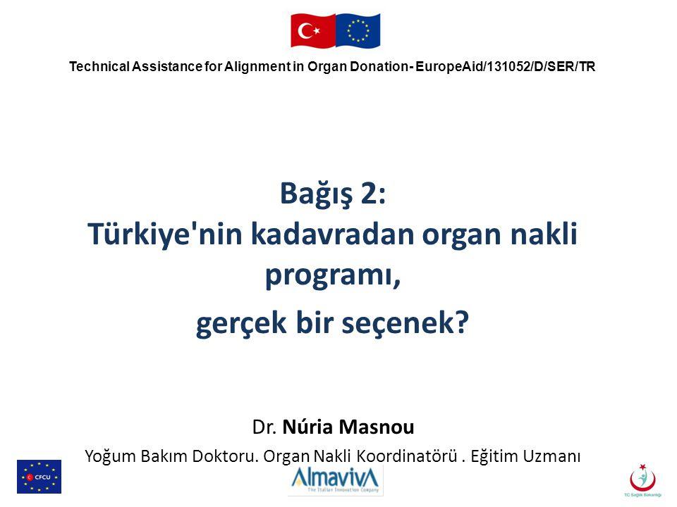 Bağış 2: Türkiye'nin kadavradan organ nakli programı, gerçek bir seçenek? Dr. Núria Masnou Yoğum Bakım Doktoru. Organ Nakli Koordinatörü. Eğitim Uzman