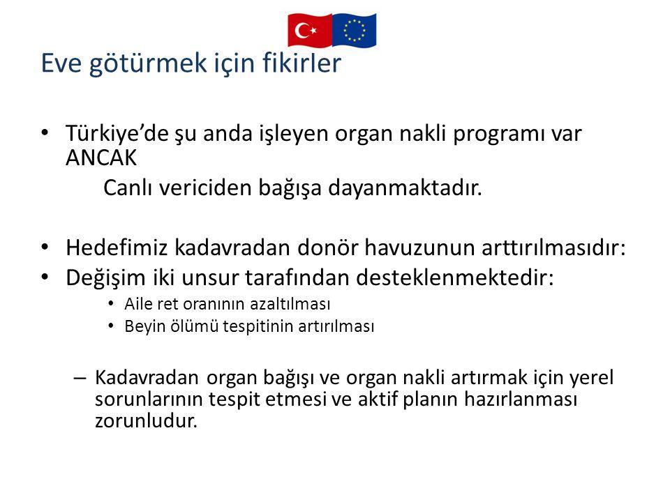 Eve götürmek için fikirler Türkiye'de şu anda işleyen organ nakli programı var ANCAK Canlı vericiden bağışa dayanmaktadır. Hedefimiz kadavradan donör