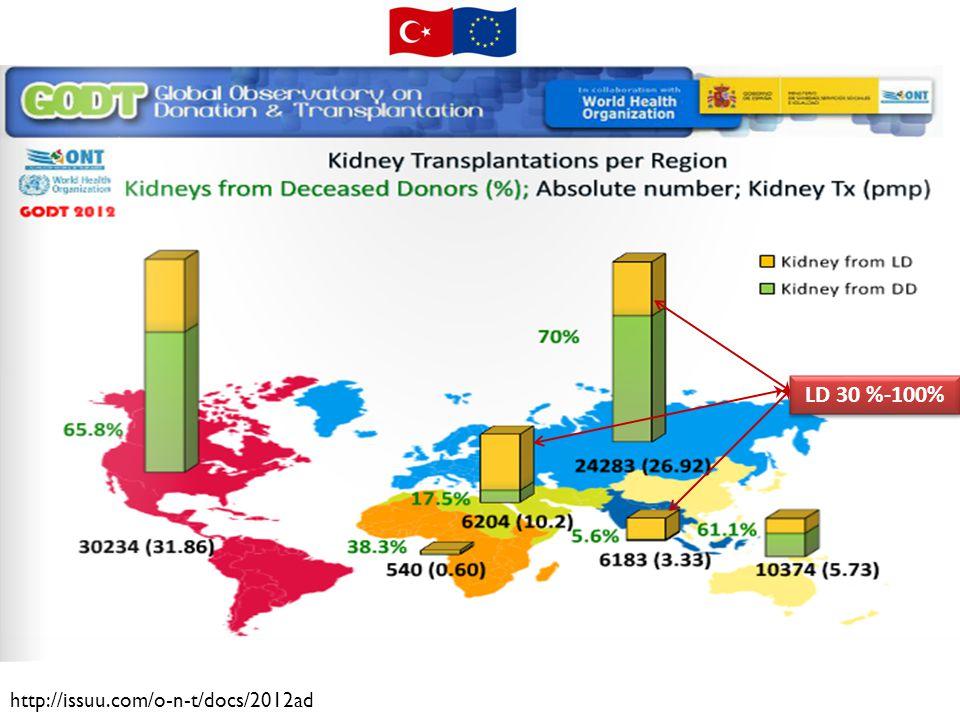 http://issuu.com/o-n-t/docs/2012ad LD 30 %-100%
