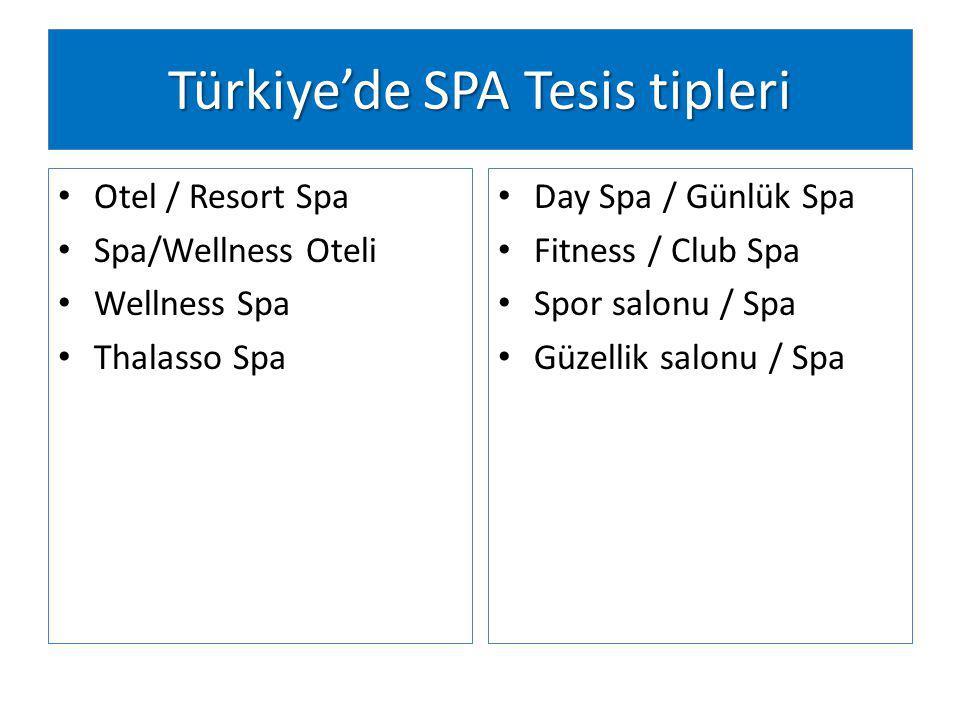 Spalara ziyaret nedenleri Why do people visit spas.
