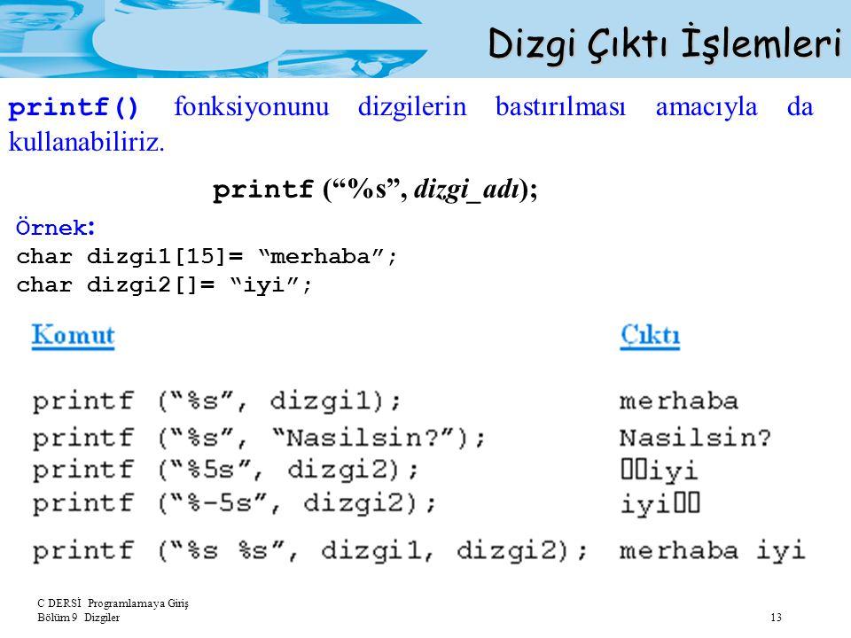 """C DERSİ Programlamaya Giriş Bölüm 9 Dizgiler 13 Dizgi Çıktı İşlemleri printf (""""%s"""", dizgi_adı); Örnek : char dizgi1[15]= """"merhaba""""; char dizgi2[]= """"iy"""