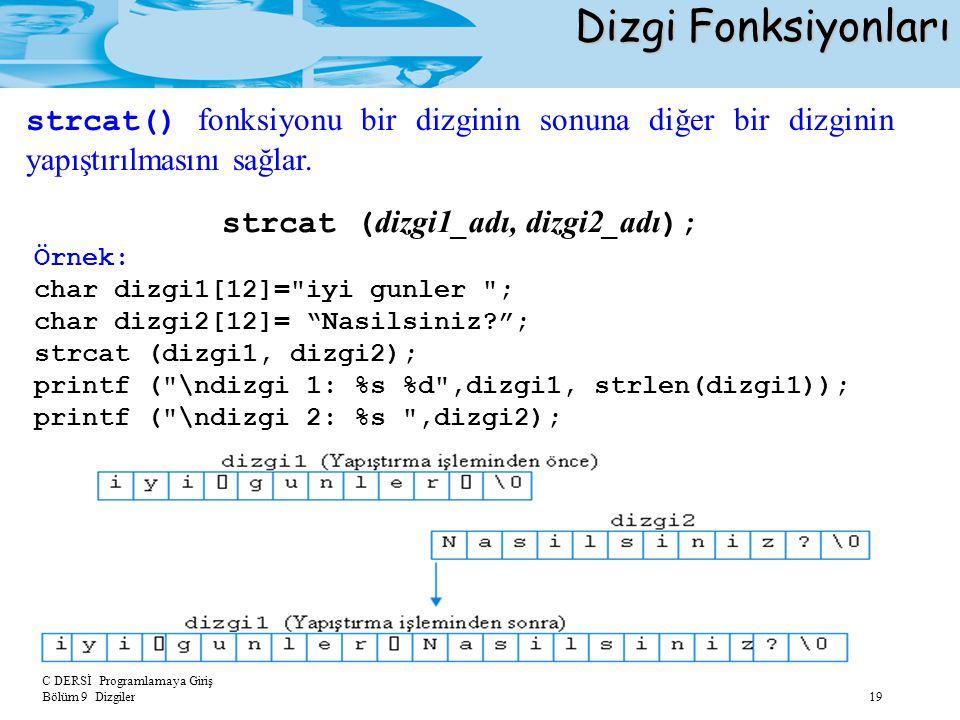 C DERSİ Programlamaya Giriş Bölüm 9 Dizgiler 19 Dizgi Fonksiyonları strcat ( dizgi1_adı, dizgi2_adı ); Örnek: char dizgi1[12]=