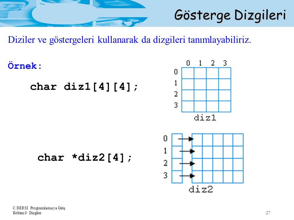 C DERSİ Programlamaya Giriş Bölüm 9 Dizgiler 27 Gösterge Dizgileri char diz1[4][4]; char *diz2[4]; Diziler ve göstergeleri kullanarak da dizgileri tan