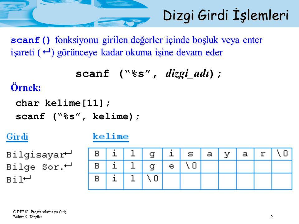 C DERSİ Programlamaya Giriş Bölüm 9 Dizgiler 20 Dizgi Fonksiyonları strncat (dizgi1_adı, dizgi2_adı, n); Örnek: char dizgi1[15]= iyi gunler ; char dizgi2[15]= Nasilsiniz? ; strncat (dizgi1, dizgi2, 5); printf ( \ndizgi 1: %s ,dizgi1); printf ( \ndizgi 2: %s ,dizgi2); Çıktı: dizgi 1: iyi gunler Nasil dizgi 2: Nasilsiniz.