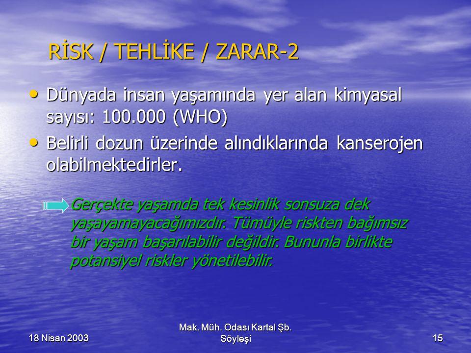 18 Nisan 2003 Mak.Müh. Odası Kartal Şb.