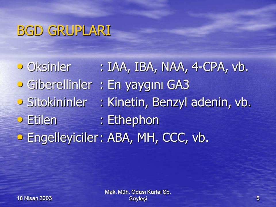 18 Nisan 2003 Mak.Müh. Odası Kartal Şb. Söyleşi5 BGD GRUPLARI Oksinler: IAA, IBA, NAA, 4-CPA, vb.