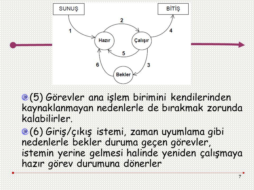 7 (5) Görevler ana işlem birimini kendilerinden kaynaklanmayan nedenlerle de bırakmak zorunda kalabilirler. (6) Giriş/çıkış istemi, zaman uyumlama gib