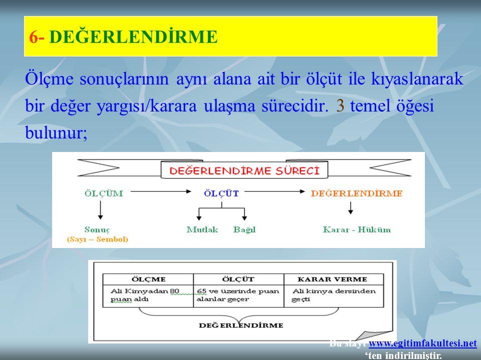 GİRDİ ÇIKTI SÜREÇ DÖNÜT (Kontrol) Bu slayt www.egitimfakultesi.net 'ten indirilmiştir.www.egitimfakultesi.net
