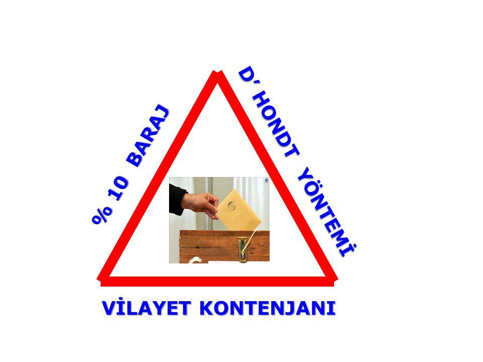 17 Şubat 2011 Perşembe 12:05 % 10 BARAJ % 10 BARAJ D' HONDT YÖNTEMİ VİLAYET KONTENJANI