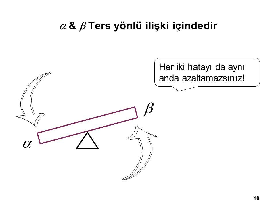 10  &  Ters yönlü ilişki içindedir   Her iki hatayı da aynı anda azaltamazsınız!