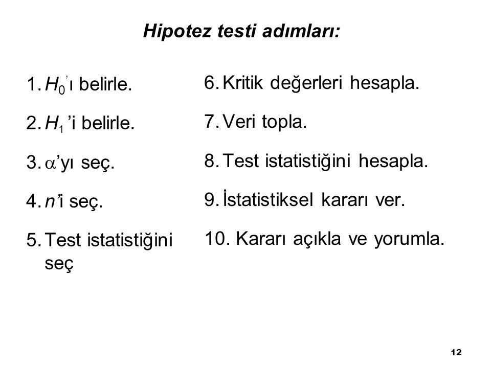 12 Hipotez testi adımları: 1.H 0 ' ı belirle. 2.H 1 'i belirle. 3.  'yı seç. 4.n'i seç. 5.Test istatistiğini seç 6.Kritik değerleri hesapla. 7.Veri t