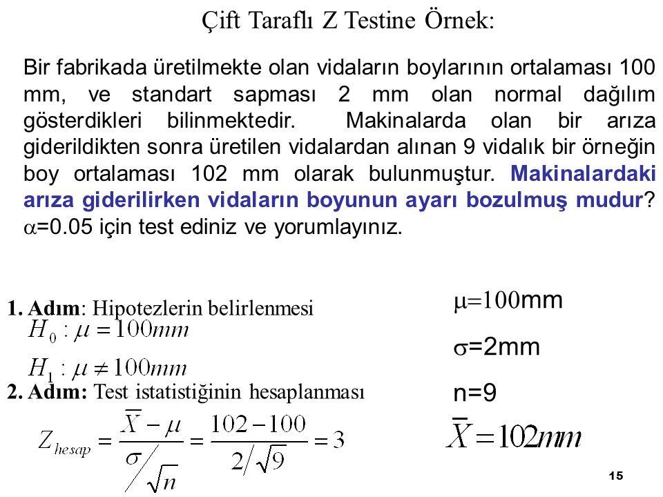 15 Çift Taraflı Z Testine Örnek: Bir fabrikada üretilmekte olan vidaların boylarının ortalaması 100 mm, ve standart sapması 2 mm olan normal dağılım g