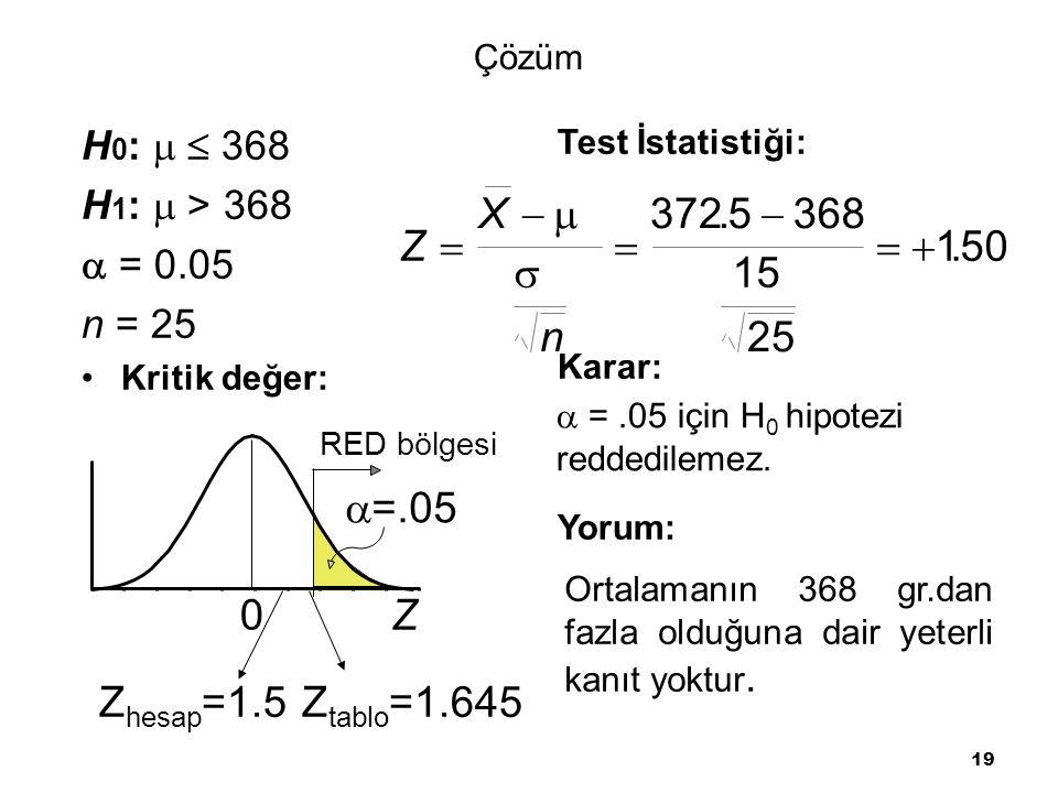 19 Çözüm H 0 :   368 H 1 :  > 368  = 0.05 n = 25 Kritik değer: Test İstatistiği: Karar: Yorum:  =.05 için H 0 hipotezi reddedilemez. Ortalamanın