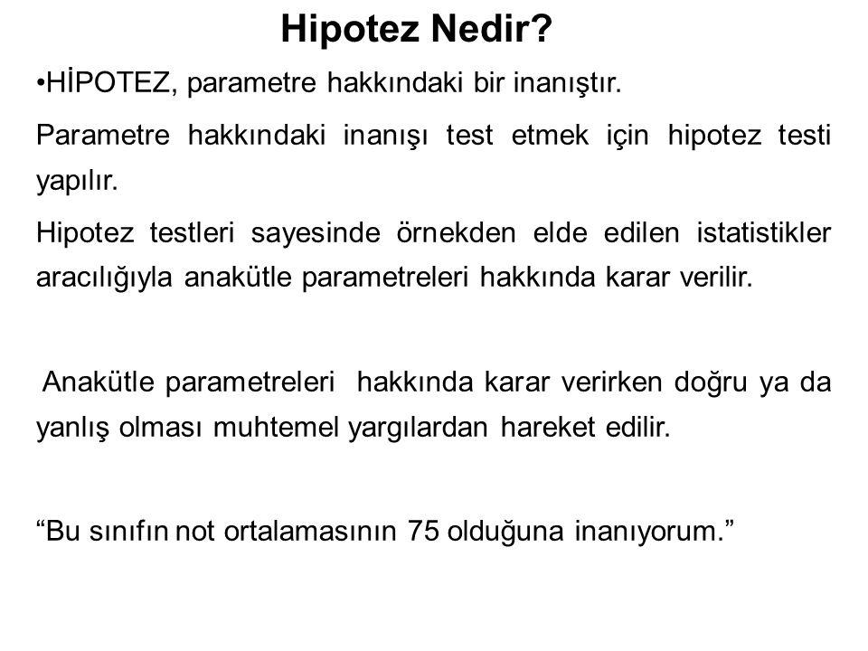 Hipotez Nedir? HİPOTEZ, parametre hakkındaki bir inanıştır. Parametre hakkındaki inanışı test etmek için hipotez testi yapılır. Hipotez testleri sayes