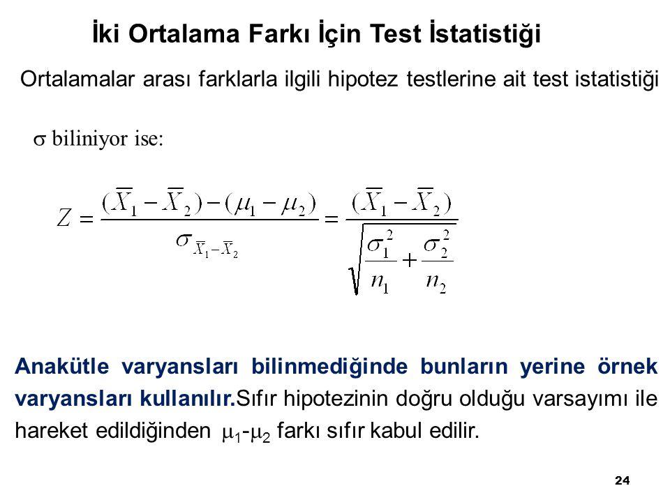 24 İki Ortalama Farkı İçin Test İstatistiği  biliniyor ise: Ortalamalar arası farklarla ilgili hipotez testlerine ait test istatistiği Anakütle varya